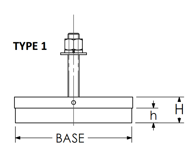 VHD/VHDL Excessive Load Vibration Dampers